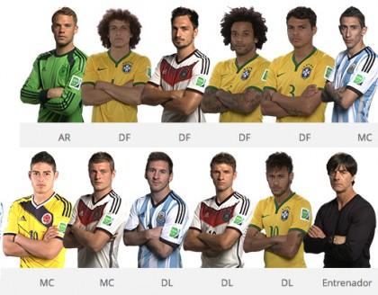 11 Titulares de la Copa Mundial de la FIFA de Brasil: NEUER, DAVID LUIZ, HUMMELS, MARCELO, T SILVA, DI MARIA, JAMES, KROOS, MESSI, MÜLLER, NEYMAR JR, LOEW Joachim